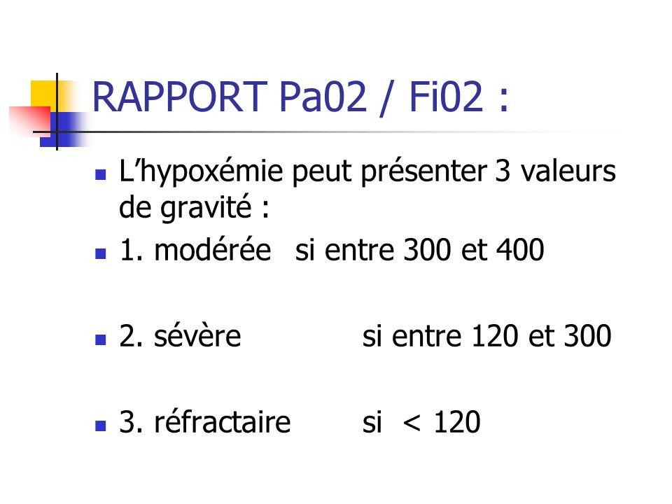 RAPPORT Pa02 / Fi02 : L'hypoxémie peut présenter 3 valeurs de gravité : 1. modérée si entre 300 et 400.