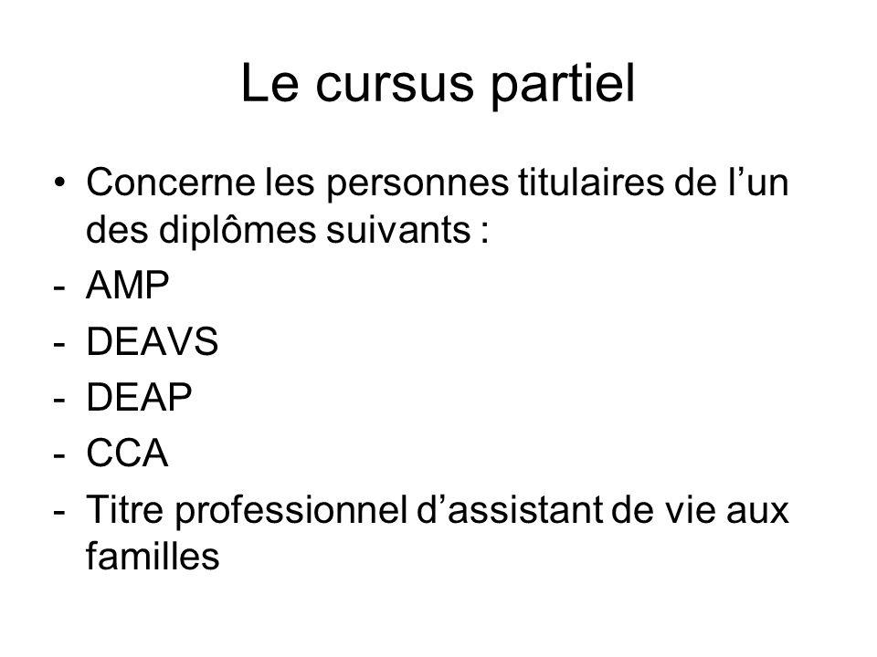 Le cursus partiel Concerne les personnes titulaires de l'un des diplômes suivants : AMP. DEAVS. DEAP.