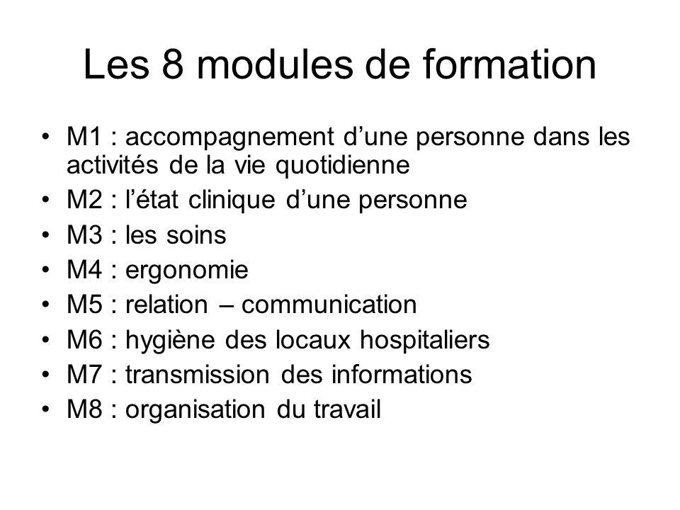 Les 8 modules de formation