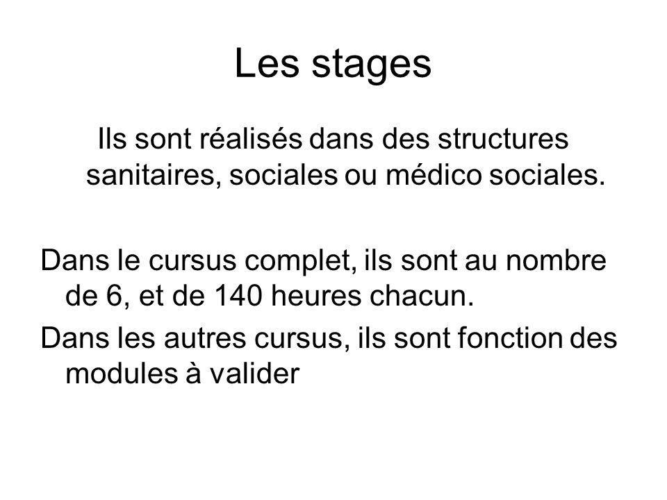 Les stages Ils sont réalisés dans des structures sanitaires, sociales ou médico sociales.