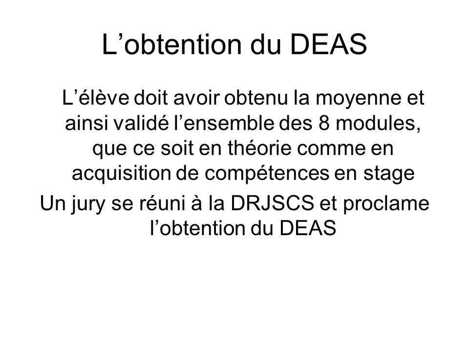 Un jury se réuni à la DRJSCS et proclame l'obtention du DEAS