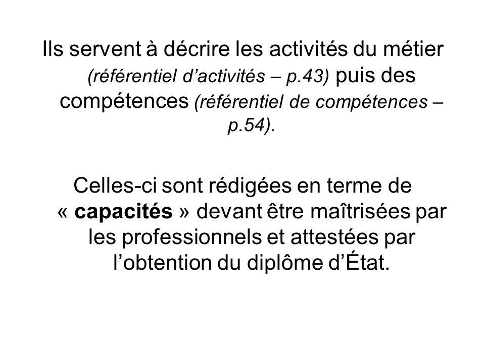 Ils servent à décrire les activités du métier (référentiel d'activités – p.43) puis des compétences (référentiel de compétences – p.54).