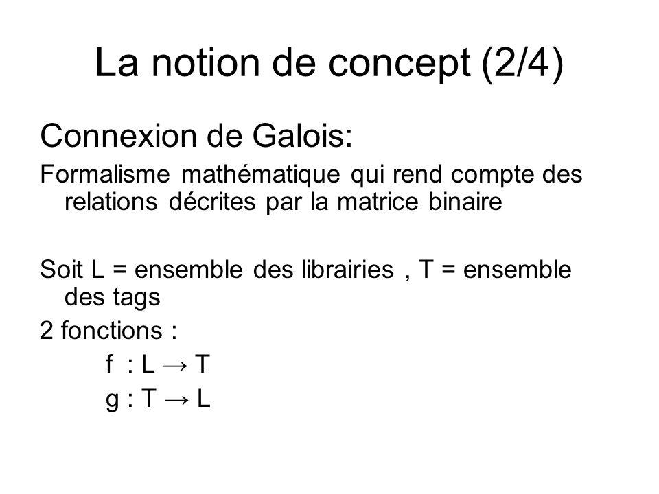 La notion de concept (2/4)