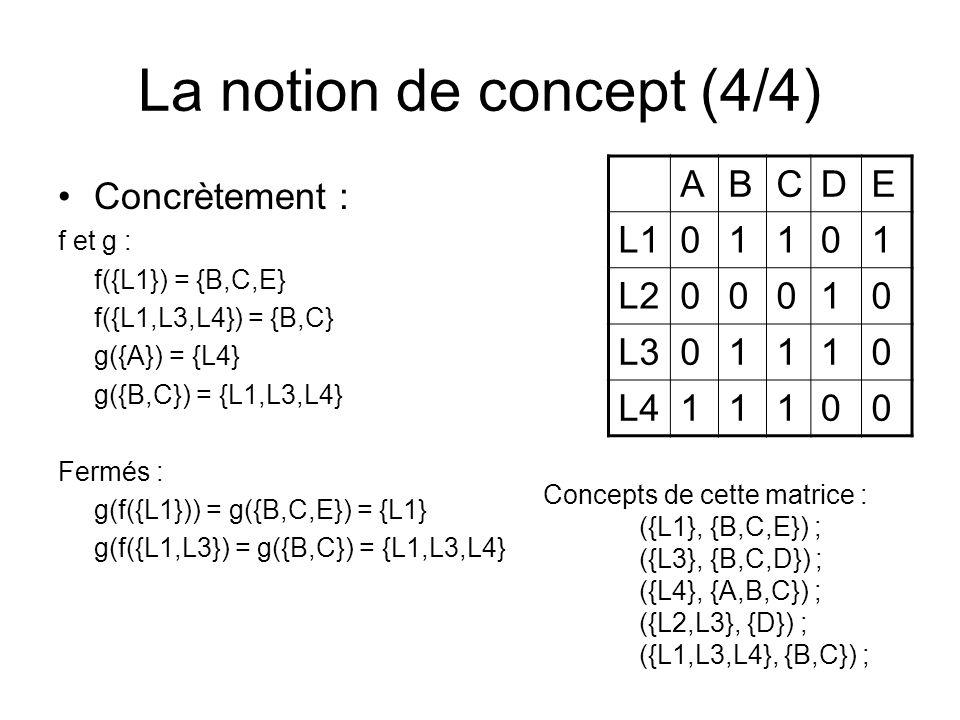 La notion de concept (4/4)