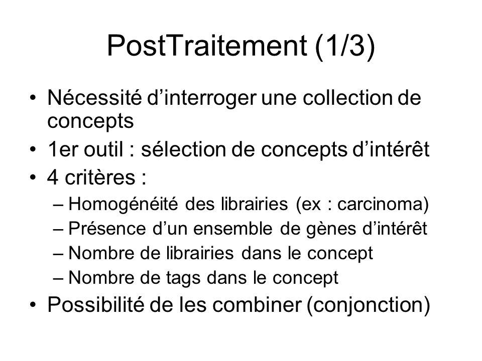 PostTraitement (1/3) Nécessité d'interroger une collection de concepts