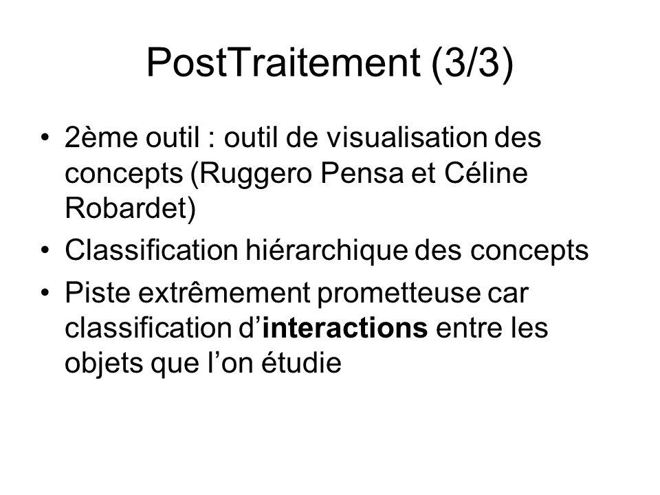 PostTraitement (3/3) 2ème outil : outil de visualisation des concepts (Ruggero Pensa et Céline Robardet)