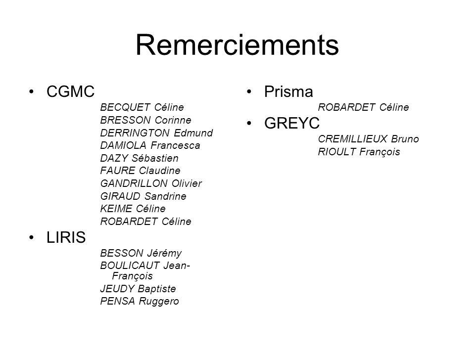 Remerciements CGMC LIRIS Prisma GREYC BECQUET Céline BRESSON Corinne