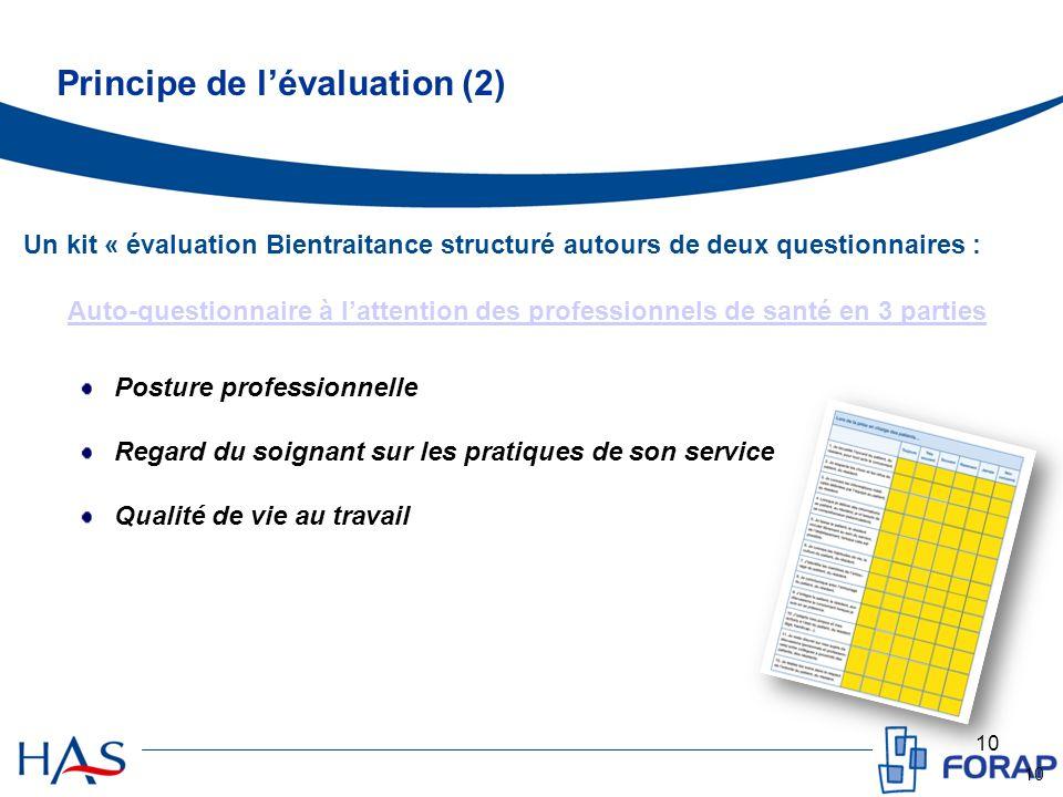Principe de l'évaluation (2)