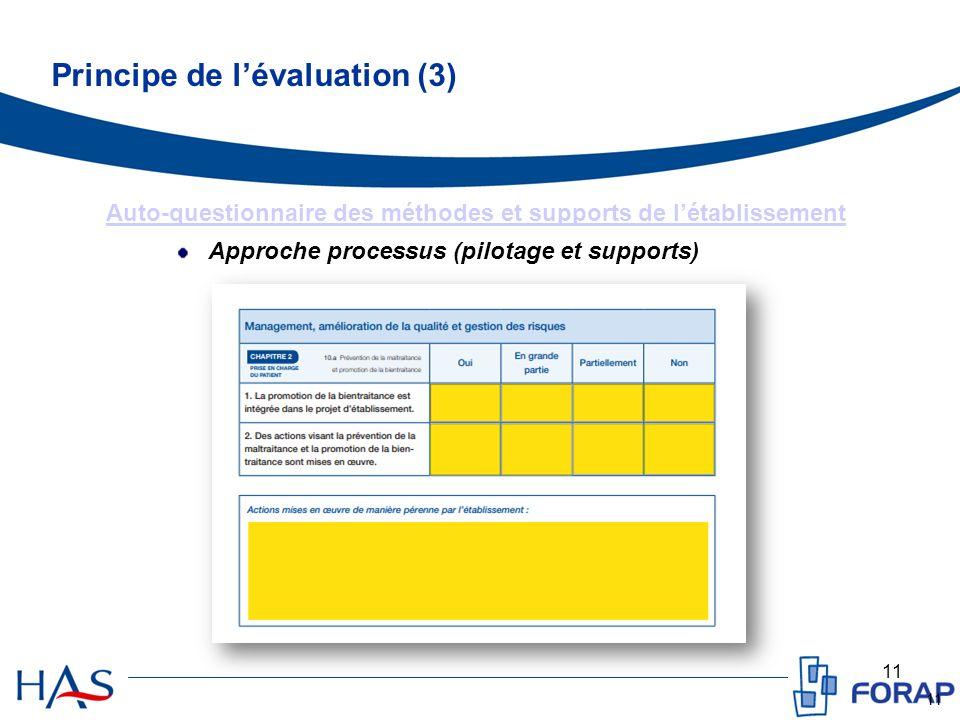 Auto-questionnaire des méthodes et supports de l'établissement
