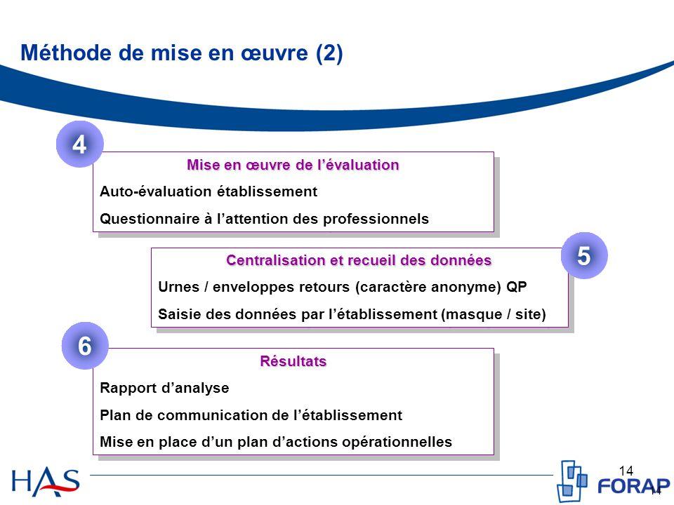 Mise en œuvre de l'évaluation Centralisation et recueil des données