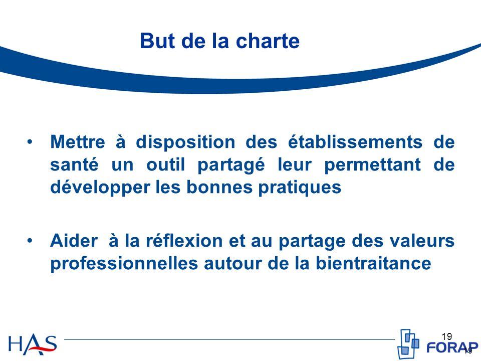 But de la charte Mettre à disposition des établissements de santé un outil partagé leur permettant de développer les bonnes pratiques.