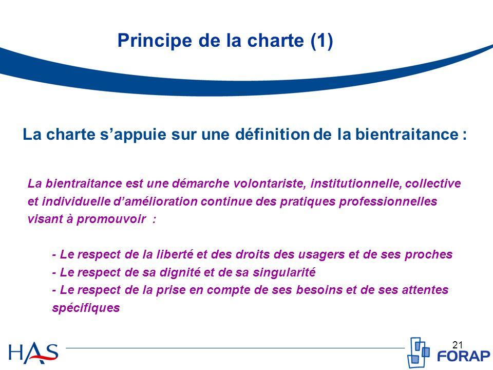 Principe de la charte (1)