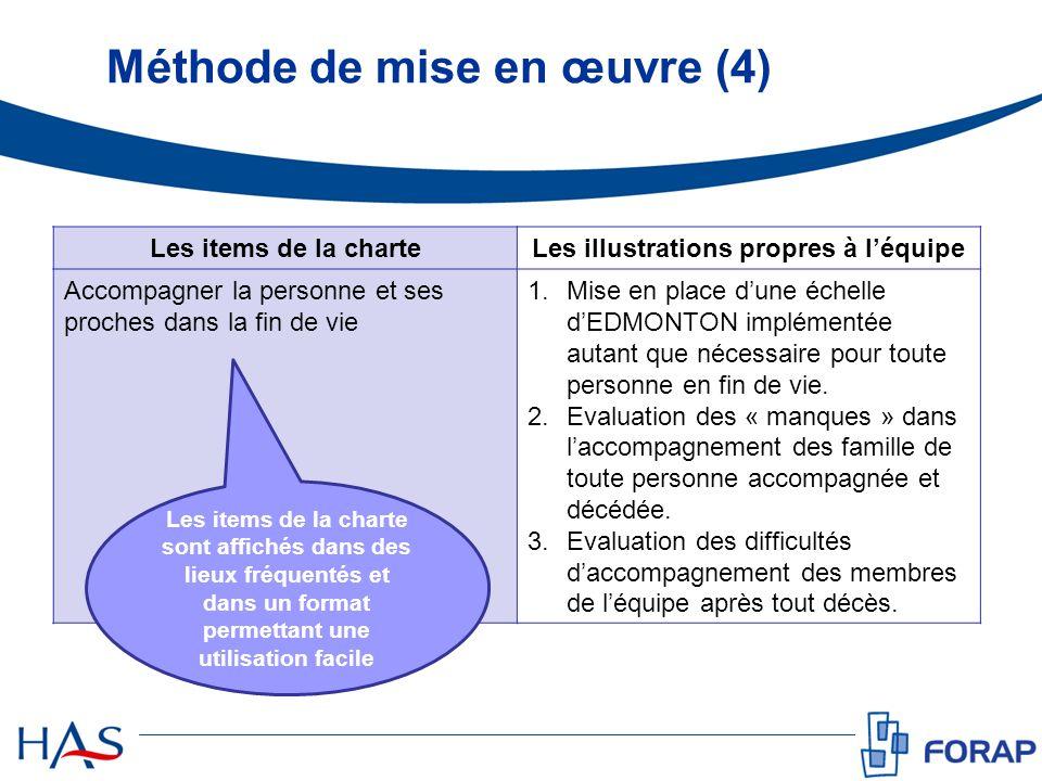 Méthode de mise en œuvre (4)