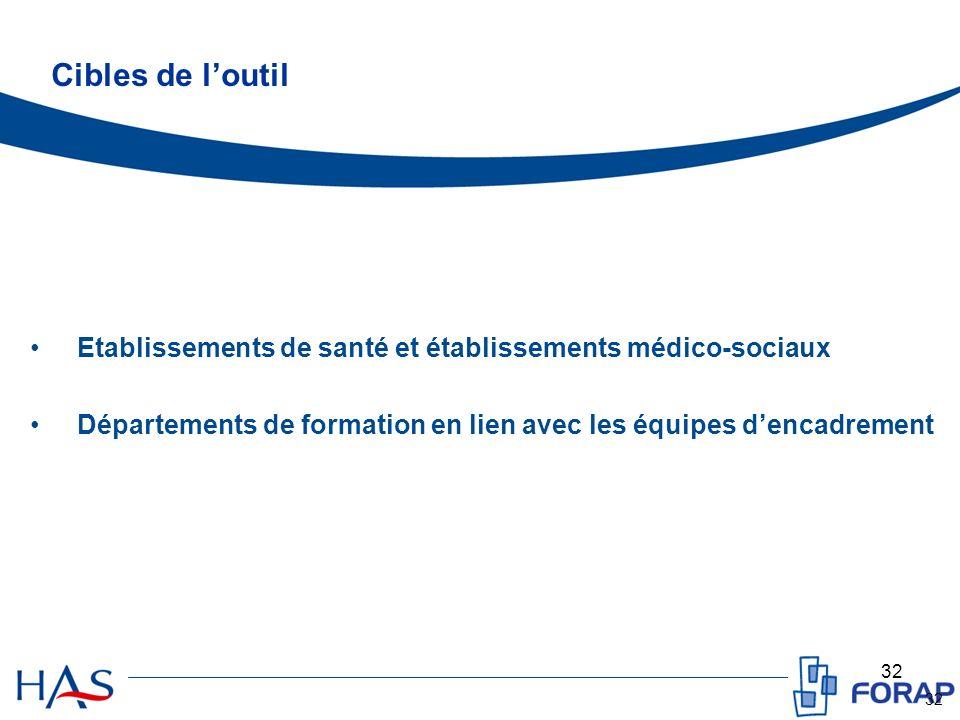 Cibles de l'outil Etablissements de santé et établissements médico-sociaux. Départements de formation en lien avec les équipes d'encadrement.