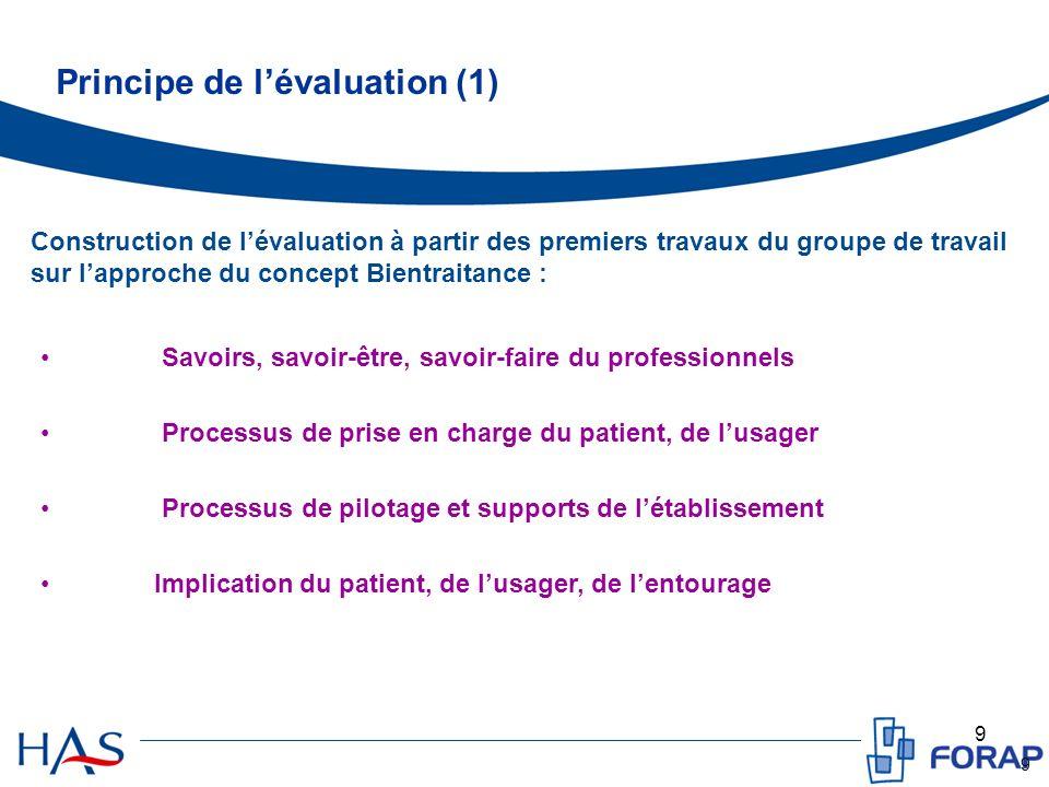 Principe de l'évaluation (1)