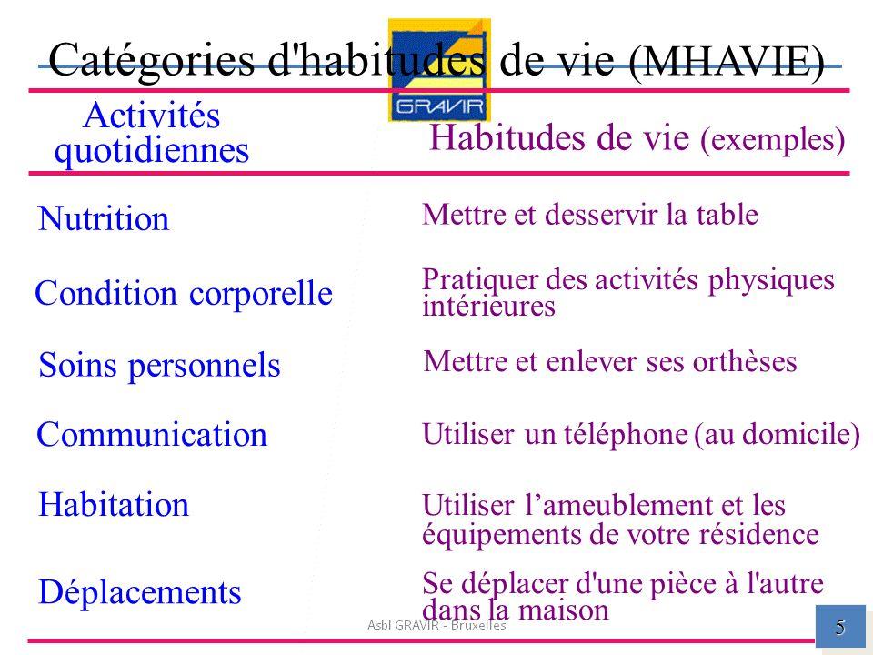 Catégories d habitudes de vie (MHAVIE)