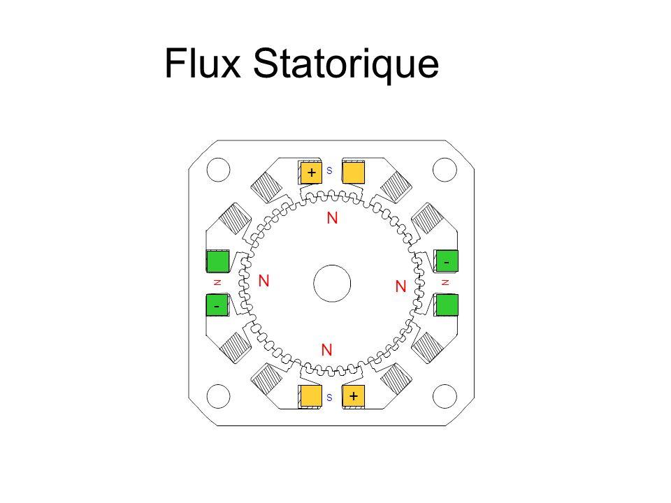 Flux Statorique + S N - N N N N - N S +