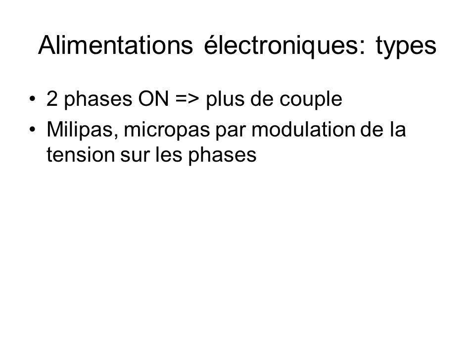 Alimentations électroniques: types
