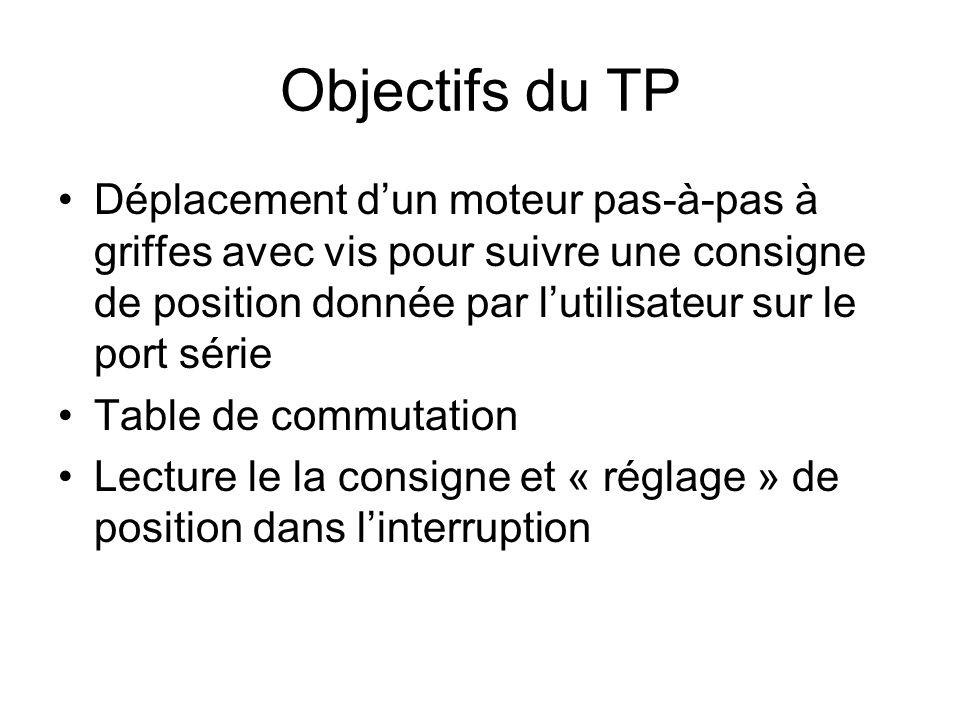 Objectifs du TP Déplacement d'un moteur pas-à-pas à griffes avec vis pour suivre une consigne de position donnée par l'utilisateur sur le port série.