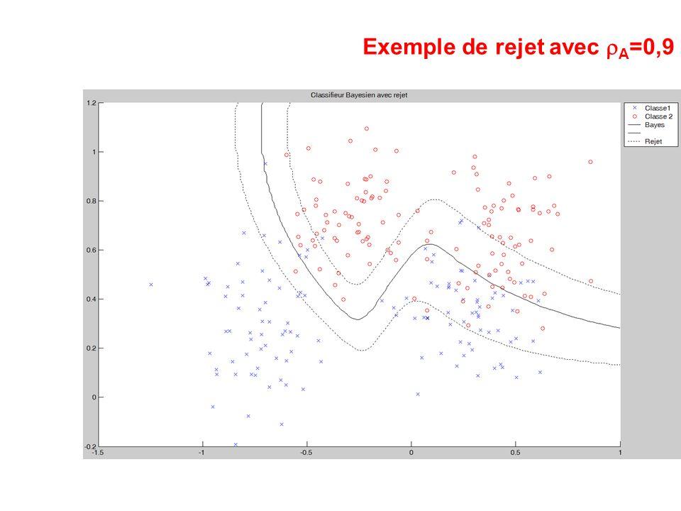 Exemple de rejet avec rA=0,9