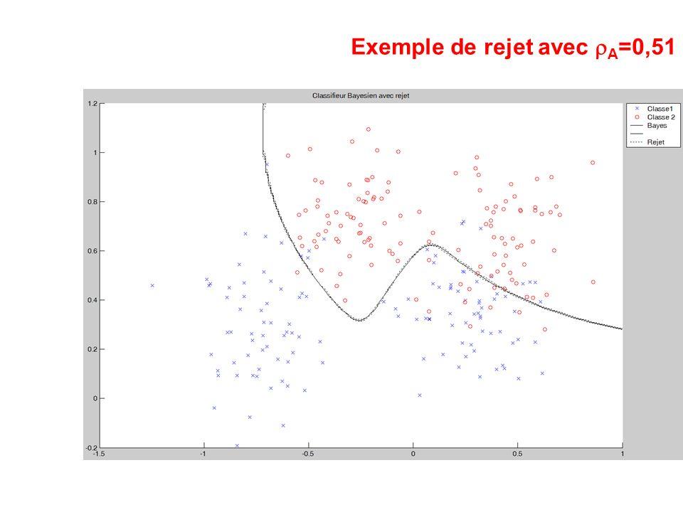 Exemple de rejet avec rA=0,51