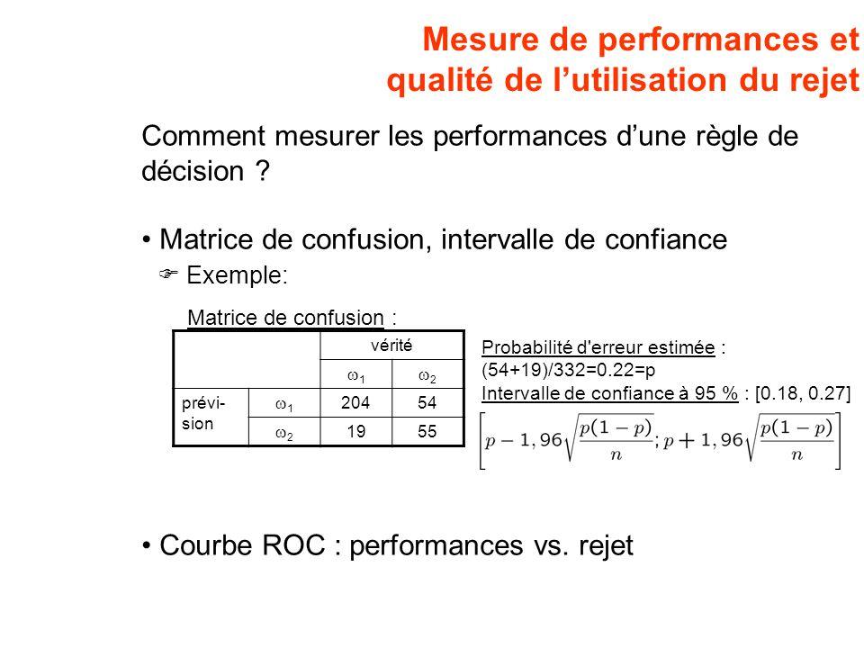 Mesure de performances et qualité de l'utilisation du rejet