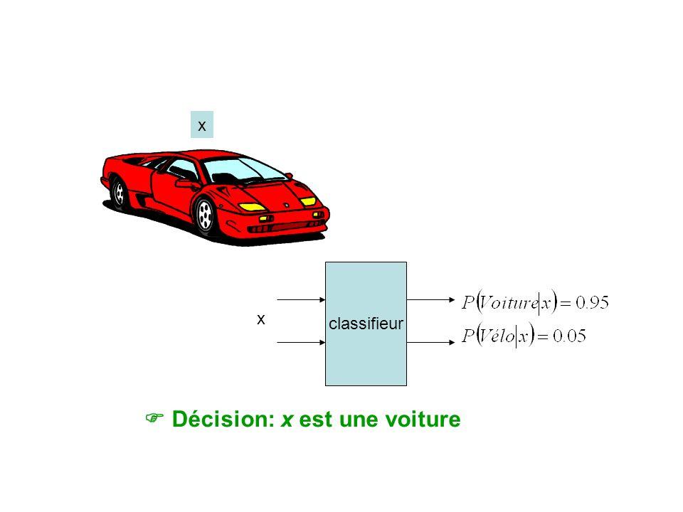  Décision: x est une voiture