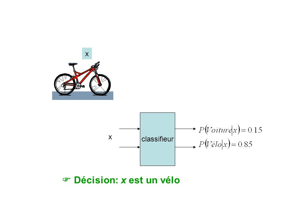  Décision: x est un vélo