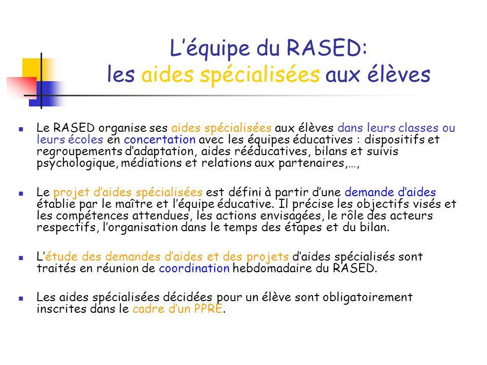 L'équipe du RASED: les aides spécialisées aux élèves