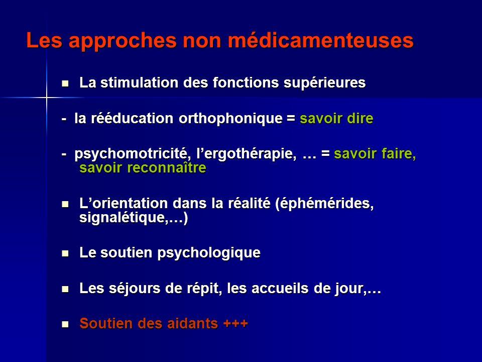 Les approches non médicamenteuses