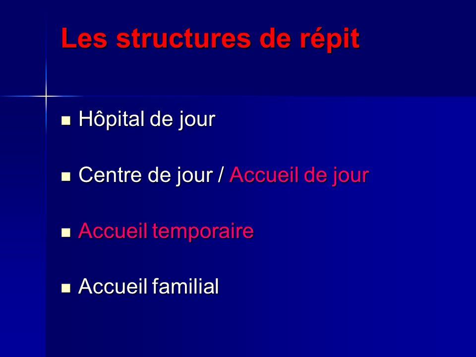 Les structures de répit