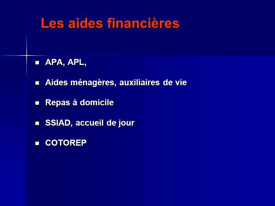 Les aides financières APA, APL, Aides ménagères, auxiliaires de vie