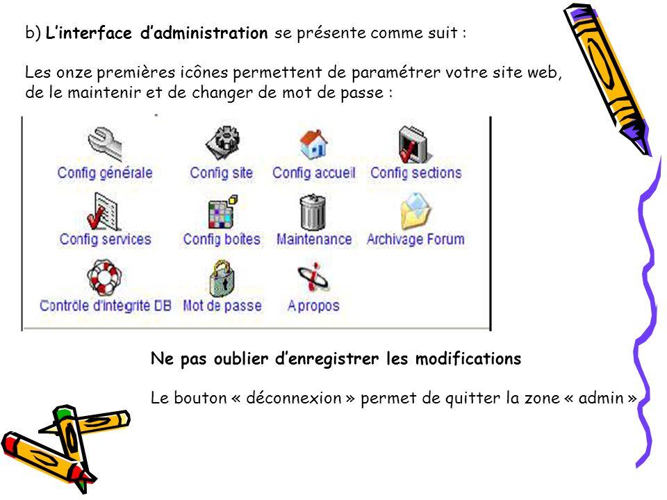 b) L'interface d'administration se présente comme suit :