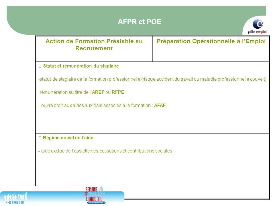 AFPR et POE Action de Formation Préalable au Recrutement