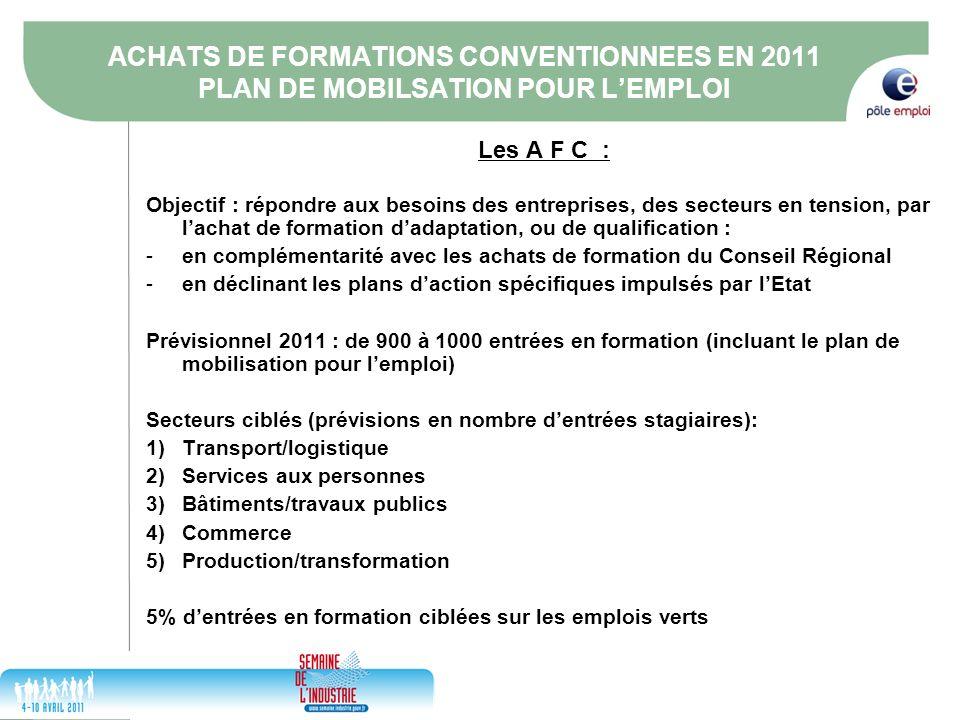 ACHATS DE FORMATIONS CONVENTIONNEES EN 2011 PLAN DE MOBILSATION POUR L'EMPLOI