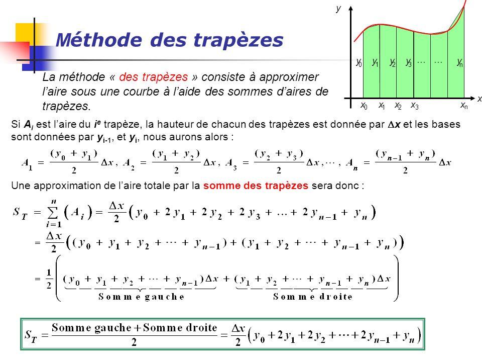 x y. 1. 2. 3. n. … Méthode des trapèzes.