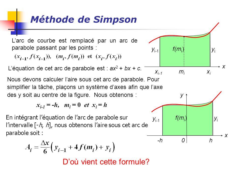 Méthode de Simpson D'où vient cette formule