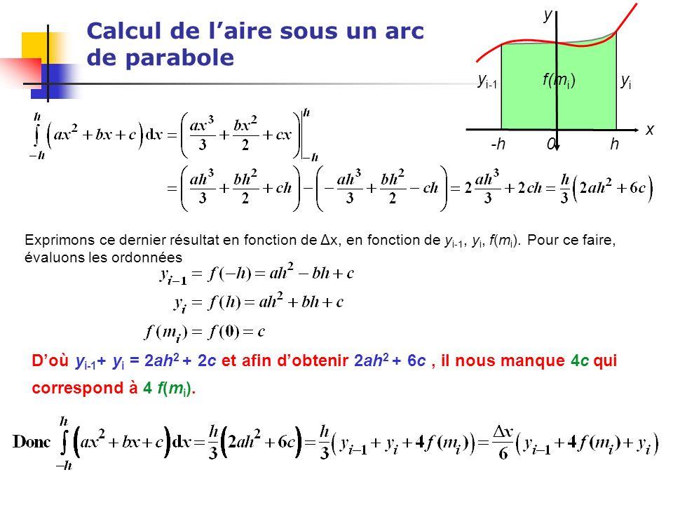 Calcul de l'aire sous un arc de parabole