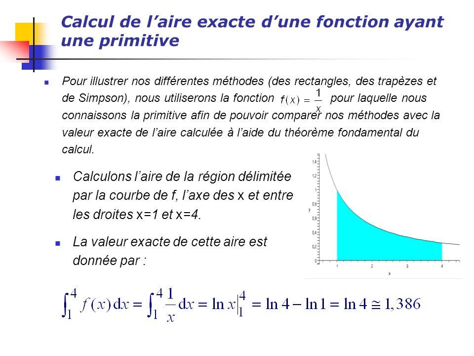 Calcul de l'aire exacte d'une fonction ayant une primitive