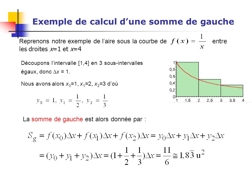 Exemple de calcul d'une somme de gauche