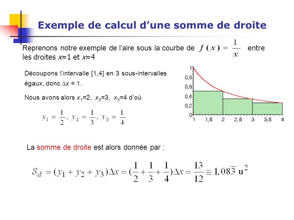 Exemple de calcul d'une somme de droite