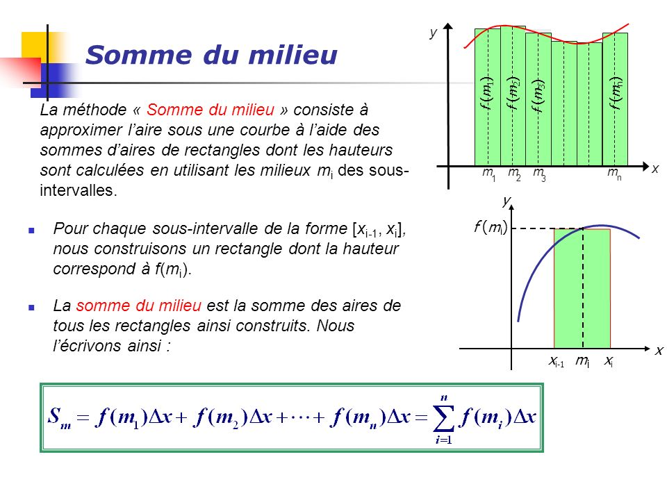 x y. m. 1. 2. 3. n. f (m1) f (m2) f (m3) f (mn) Somme du milieu.