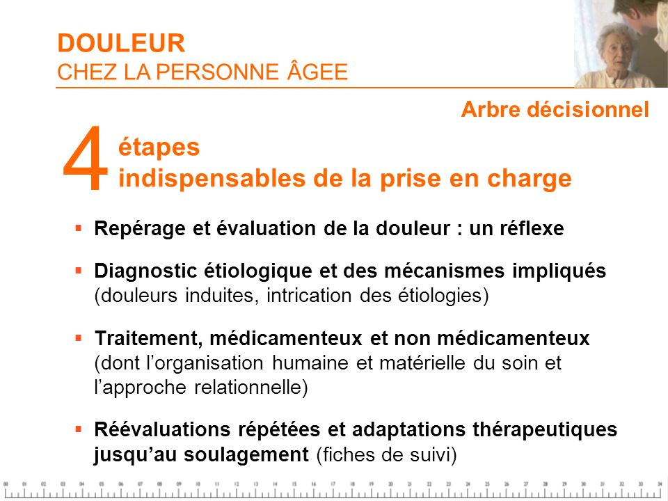 étapes indispensables de la prise en charge