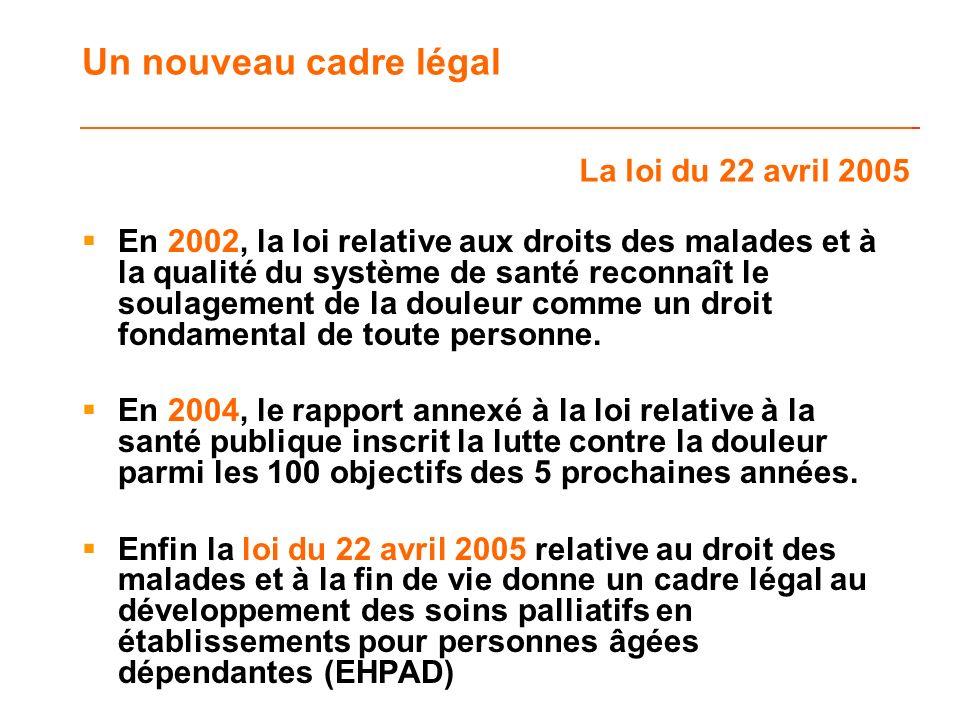 Un nouveau cadre légal La loi du 22 avril 2005