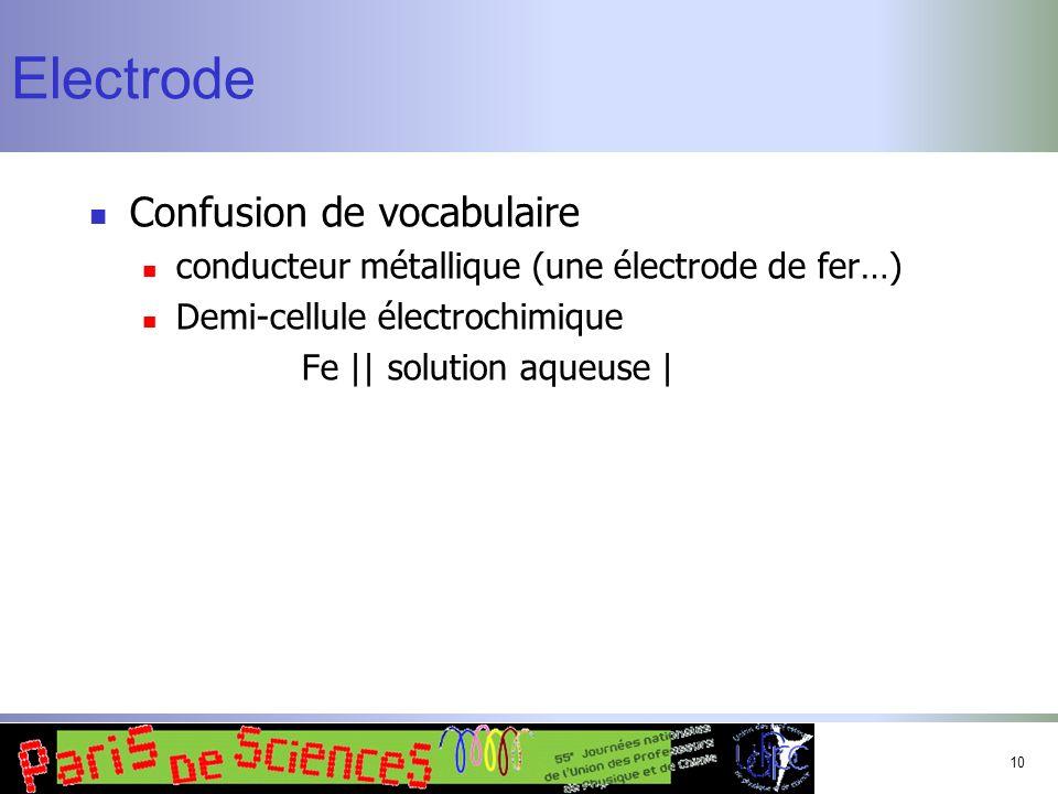 Electrode Confusion de vocabulaire