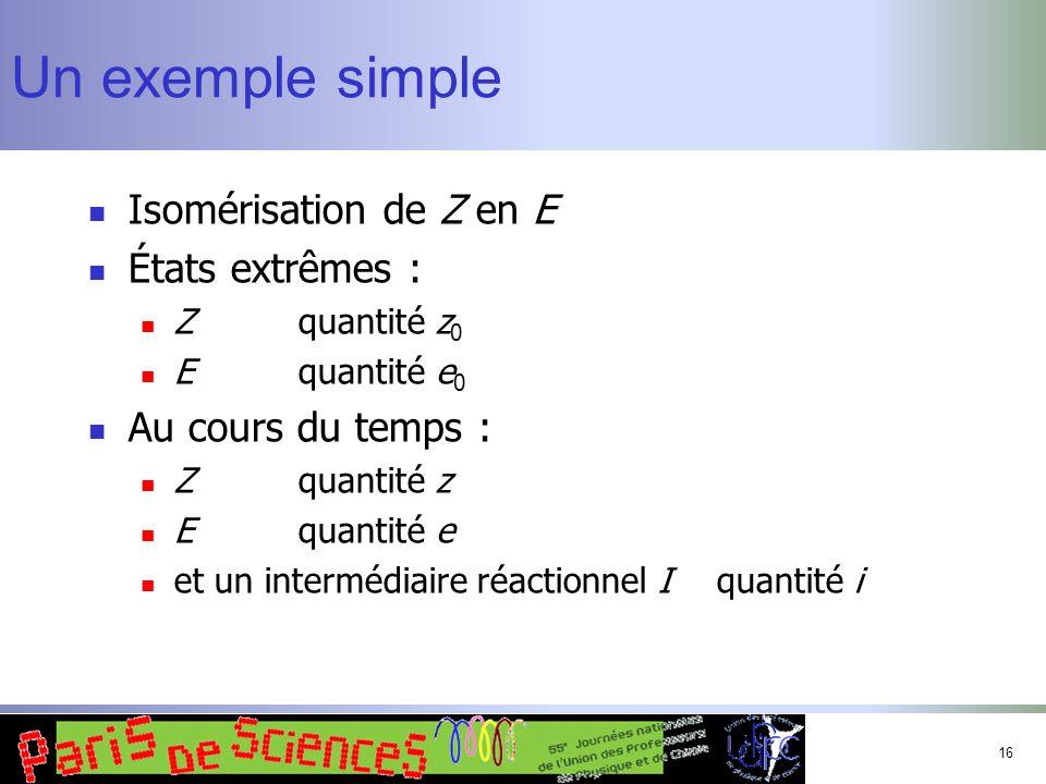 Un exemple simple Isomérisation de Z en E États extrêmes :