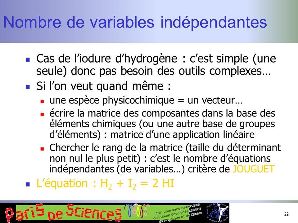 Nombre de variables indépendantes