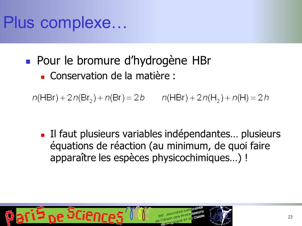 Plus complexe… Pour le bromure d'hydrogène HBr