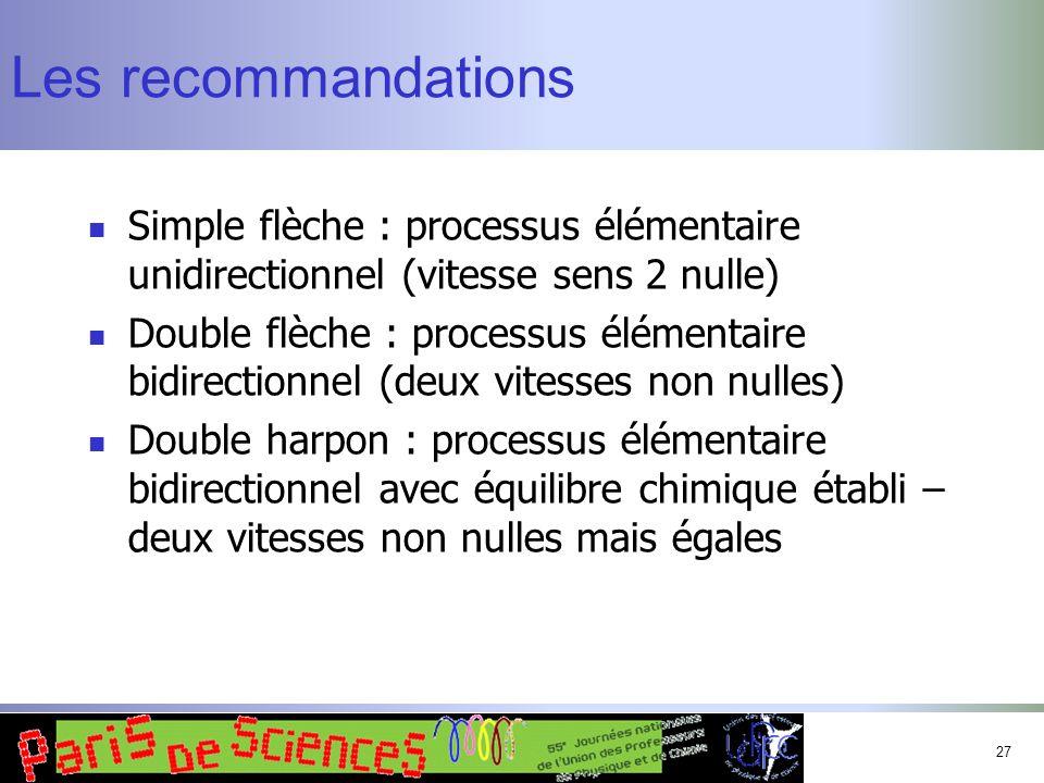 Les recommandations Simple flèche : processus élémentaire unidirectionnel (vitesse sens 2 nulle)