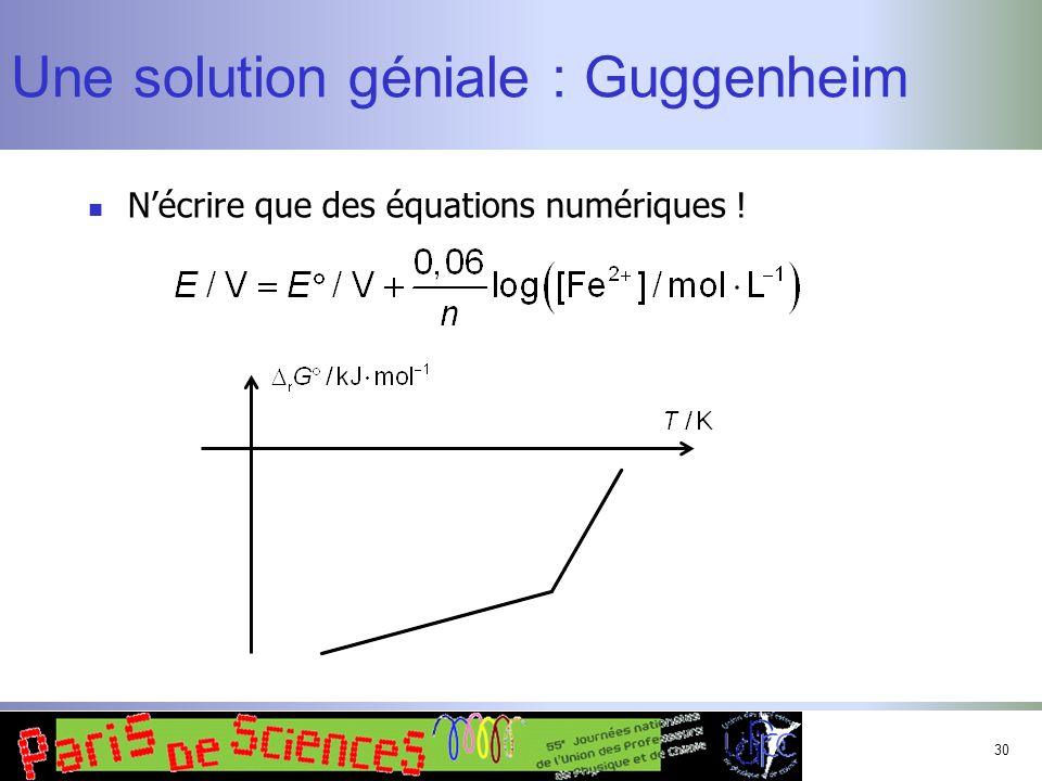 Une solution géniale : Guggenheim